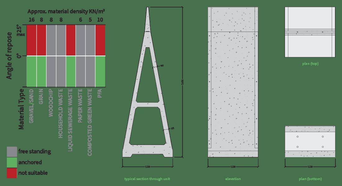 ALFABLOC® / 3.6m