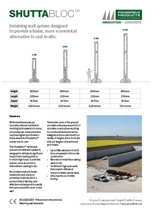 Shuttabloc Fact Sheet