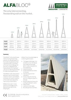 Alfabloc Fact Sheet