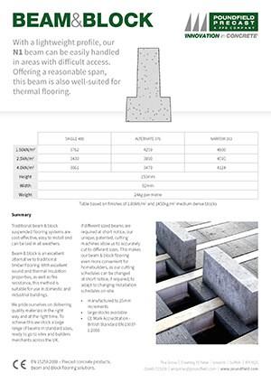 N1 Beam Fact Sheet