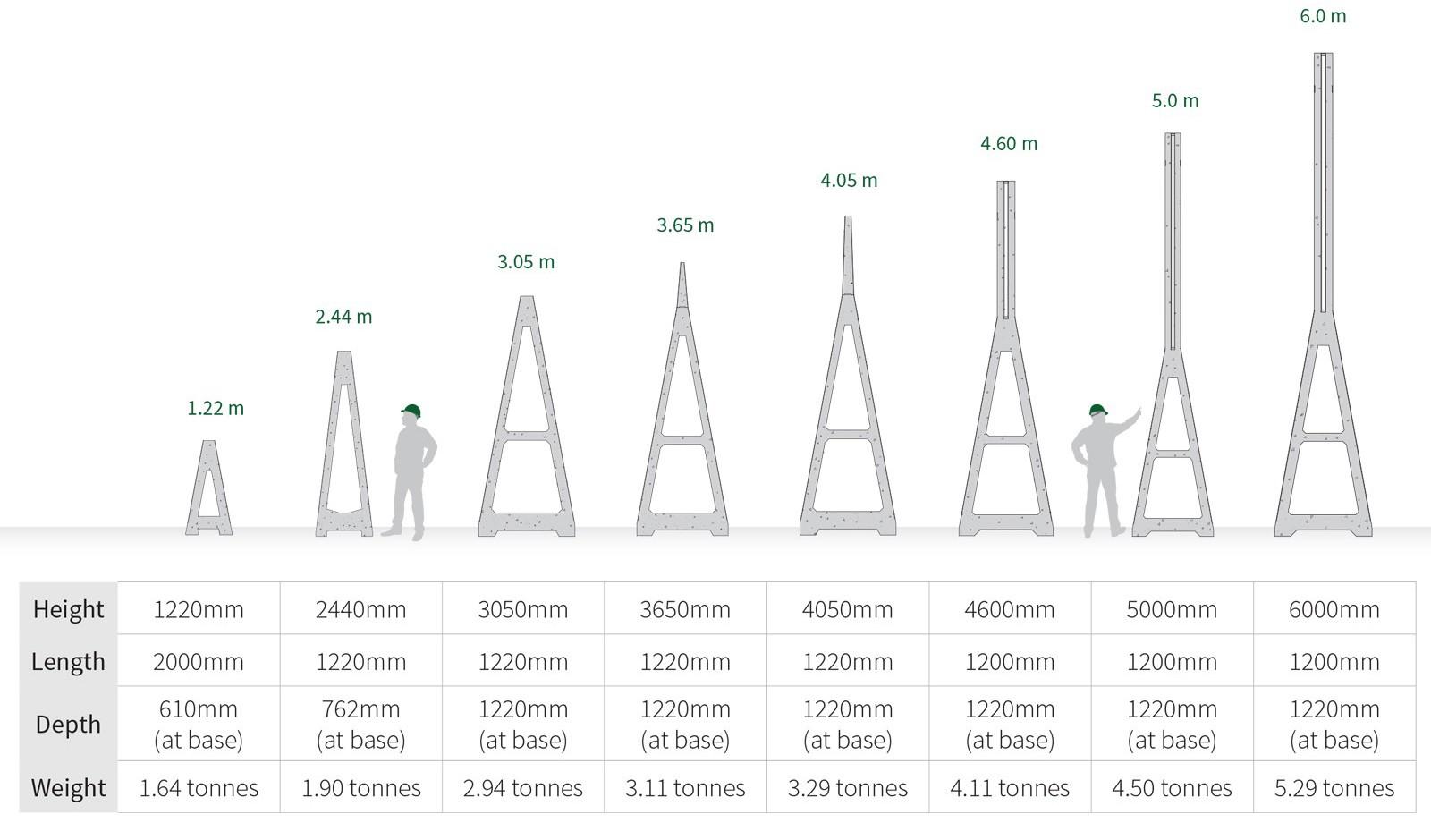 Alfabloc® Size Chart